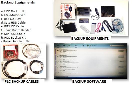 Machine Back-Up Service