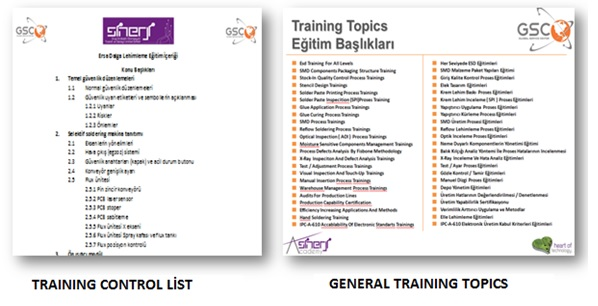 Machinery Operating and Process Training Service