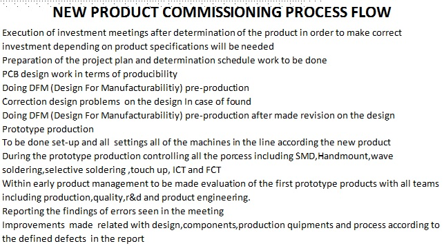 Production Support Services / New Product Release