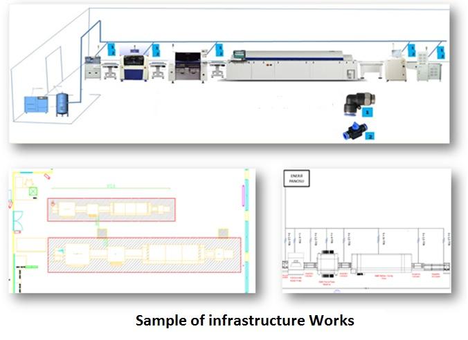 Plant Infrastructure Installation Support Service
